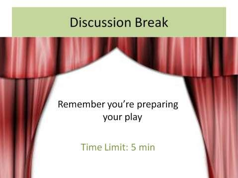 Point out that the discussion breaks are a form of integration and test by