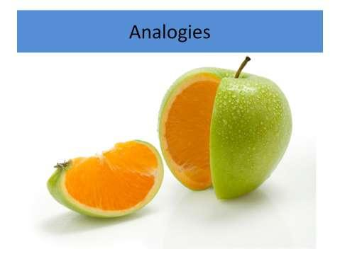 Test Learning by asking the learner to provide analogies ---- Comparing Apples and Oranges ----- After we share information with a our audience we have to check to see if they ve understood what we