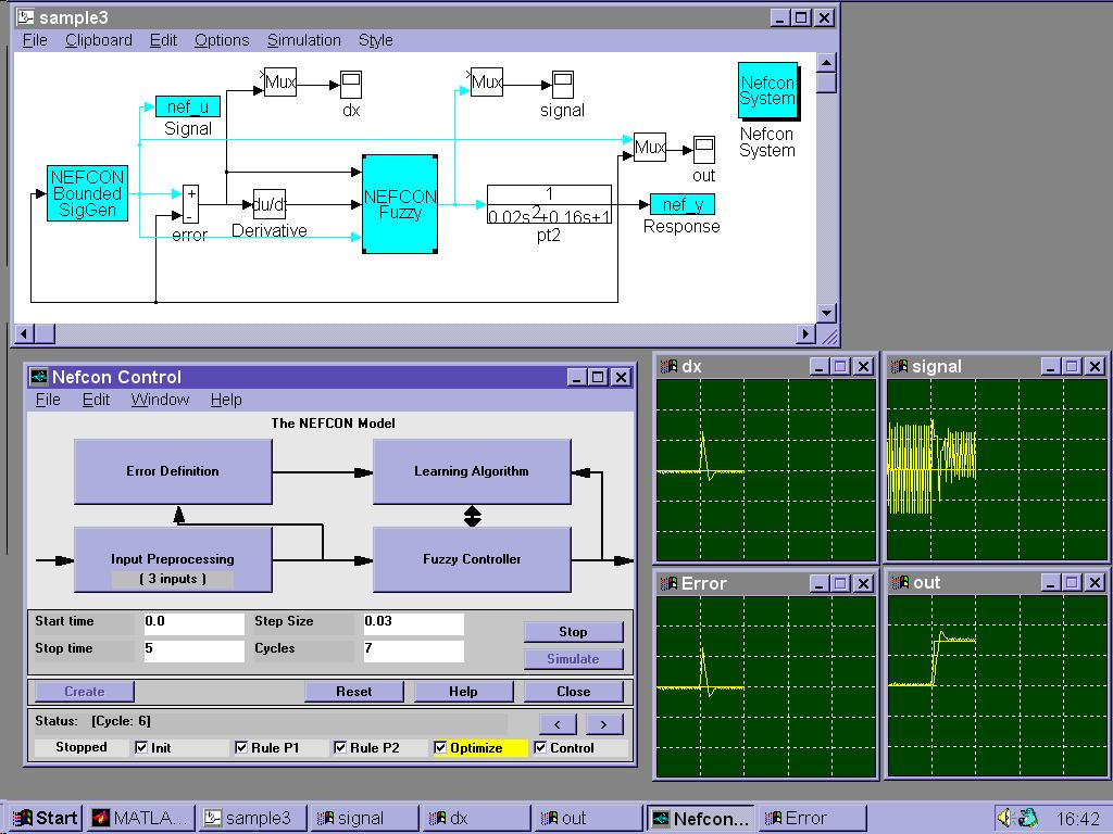 Figure 3. Sample of a development environment under MATLAB/SIMULINK (PT-System) development of fuzzy controllers in industrial research applications.
