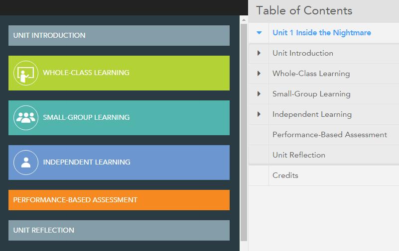 Notice the Consistent Unit Instructional Model Note the following features in the Interactive