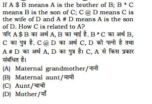 Correct Option : D Question (12) Directions (12-13) : In the following questions, a series is given with one terms missing.