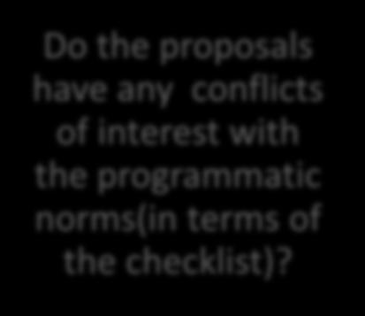 interest with the programmatic norms(in
