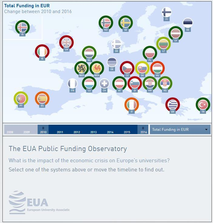 1. Introduction The EUA Public Funding Observatory (PFO) is an annual review of university public funding trends across Europe.