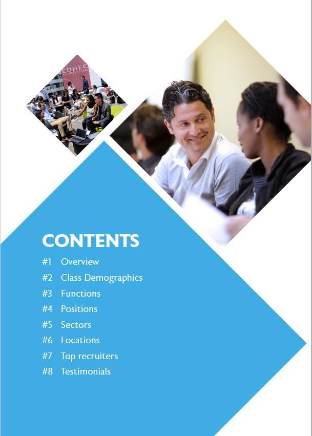 CONTENTS #1 Key figures Rankings Class demographics Placement report 2016 #2 Talent Sourcing &
