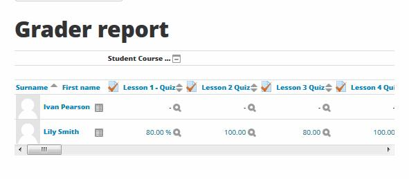 Trainers can view student course and test grades in the student course.