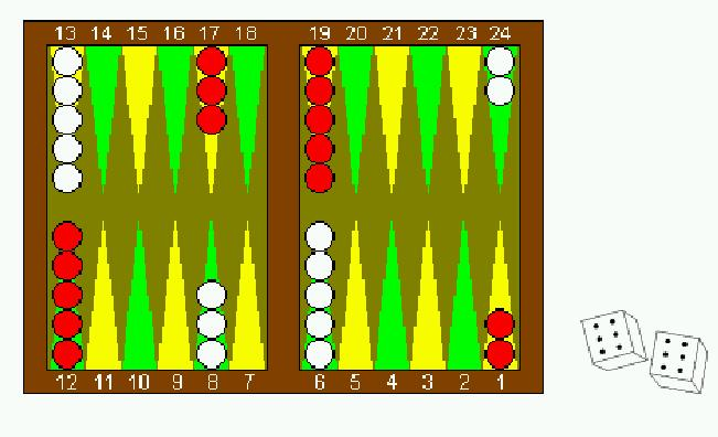 Example Backgammon Can a program independently learn Backgammon?
