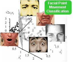 Automatic Facial Expression Analysis