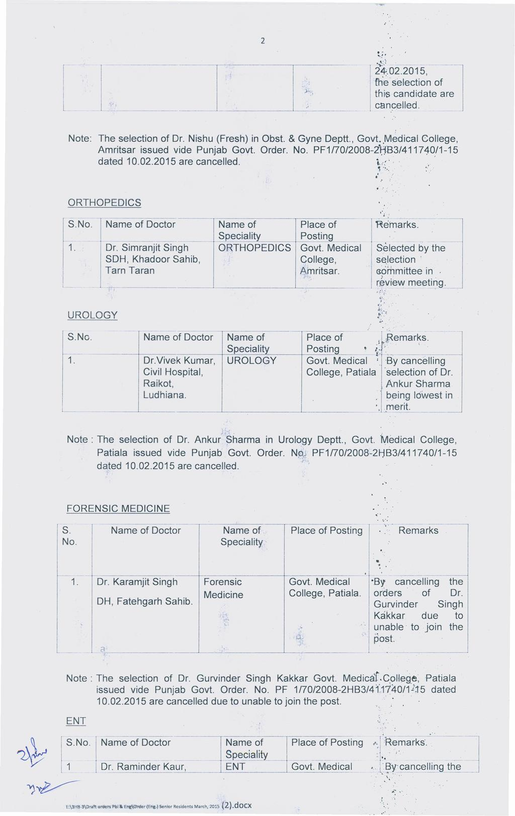 Government Of Punjab I Department Of Medical Education Research