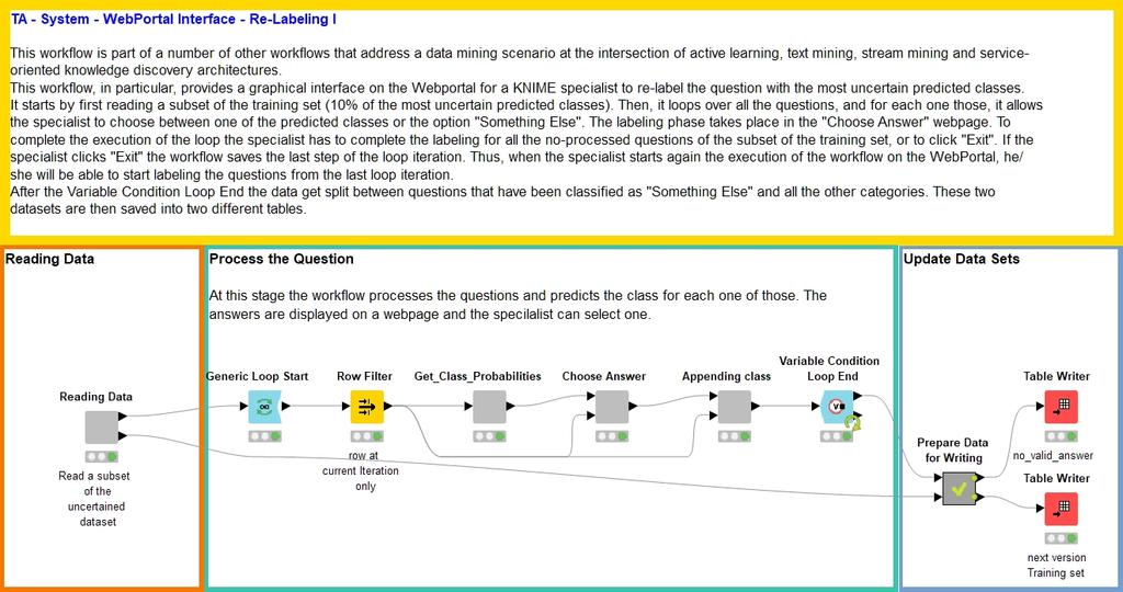 KNIME & Teacher Bots: From Workflows to Micro Services - PDF