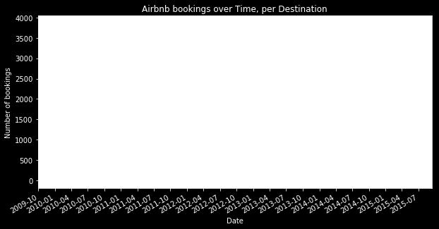 CSE258 Assignment 2 brb Predicting on Airbnb - PDF