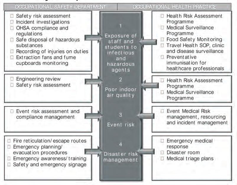 2015 annual report 1 pdf risk assessments may be tailored as qualitative risk assessments as reflected in health risk profiles fandeluxe Choice Image